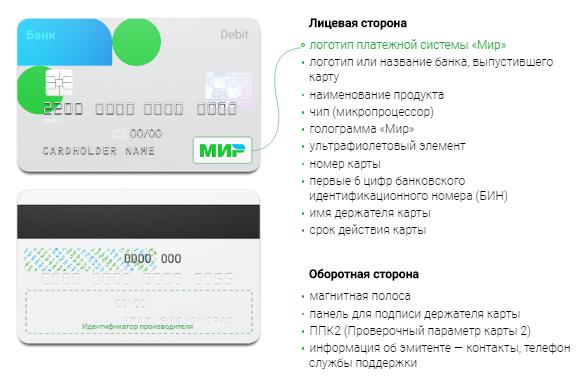 Банковская карты мир заказать микро онлайн кредит на карту