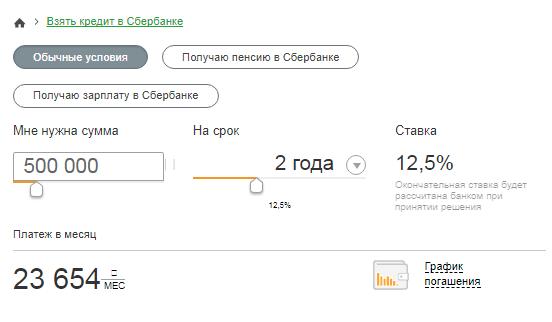 Как заказать кредит в сбербанке через интернет за несколько минут