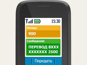 перевод с мегафона на карту сбербанк