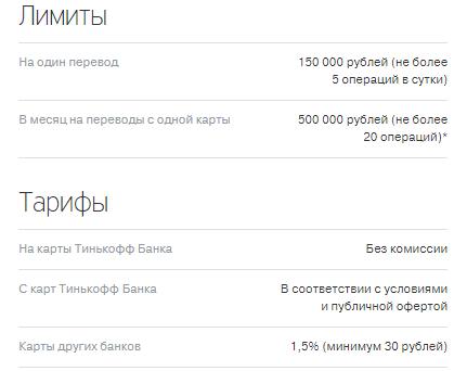 перевод с тинькофф на сбербанк сроки перевода