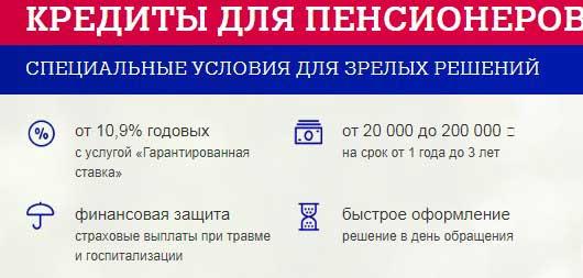 Почта банк кредит пенсионный