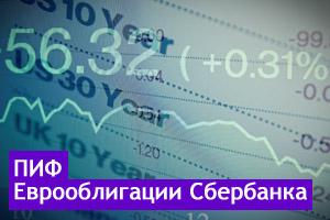 Еврооблигации Сбербанка