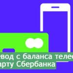 Как переводить деньги с телефона на карту Сбербанка — все способы и комиссия